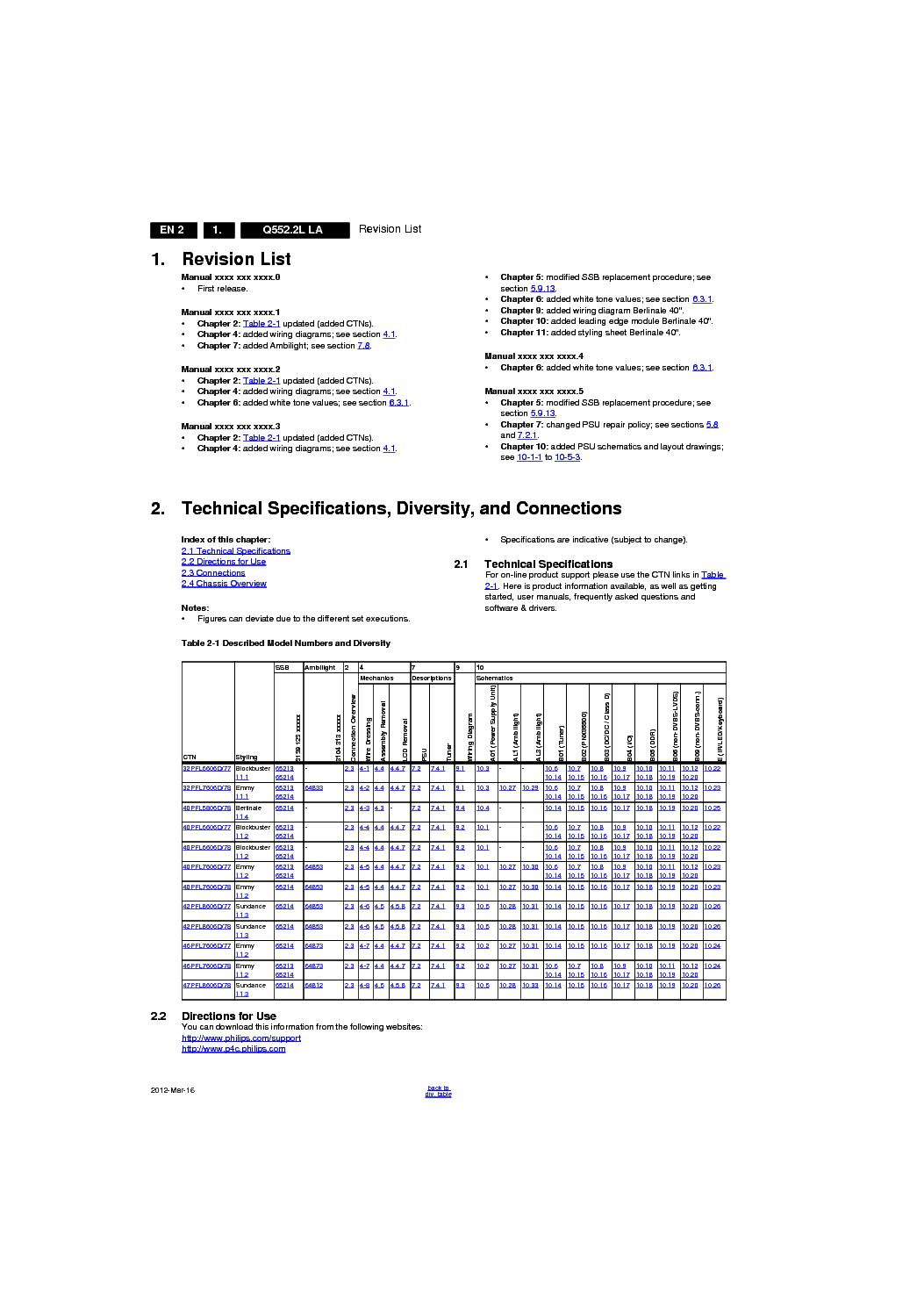 Philips Chassis Q552 2lla 40pfl7606d 312278519115 Service Manual Download  Schematics  Eeprom