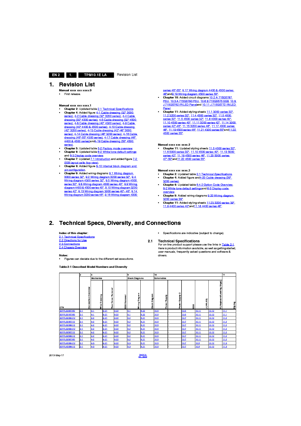 PHILIPS CHASSIS TPM10 1E LA service manual (2nd page)