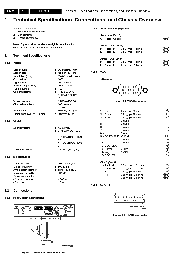 PHILIPS FTP1.1E AA CHASSIS PLASMA TV SM service manual (2nd page)