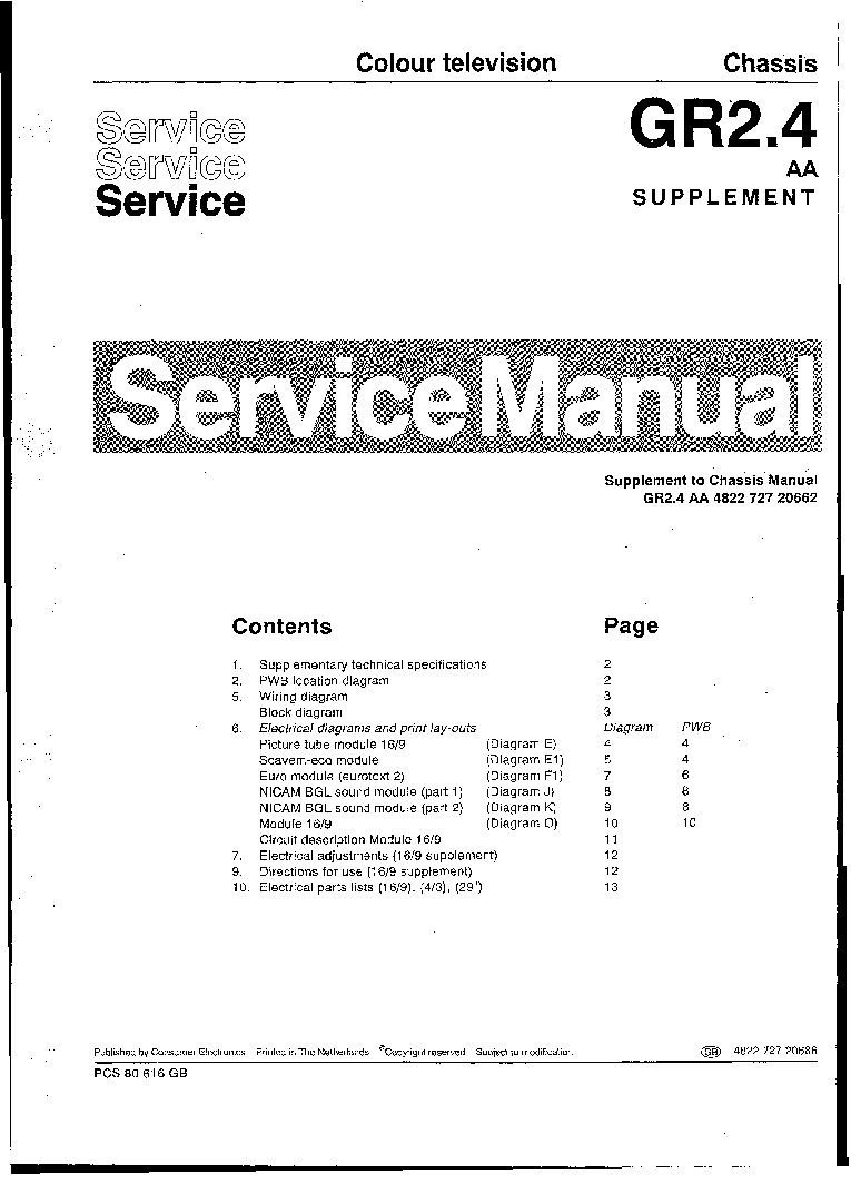 PHILIPS GR24 service manual (1st page)