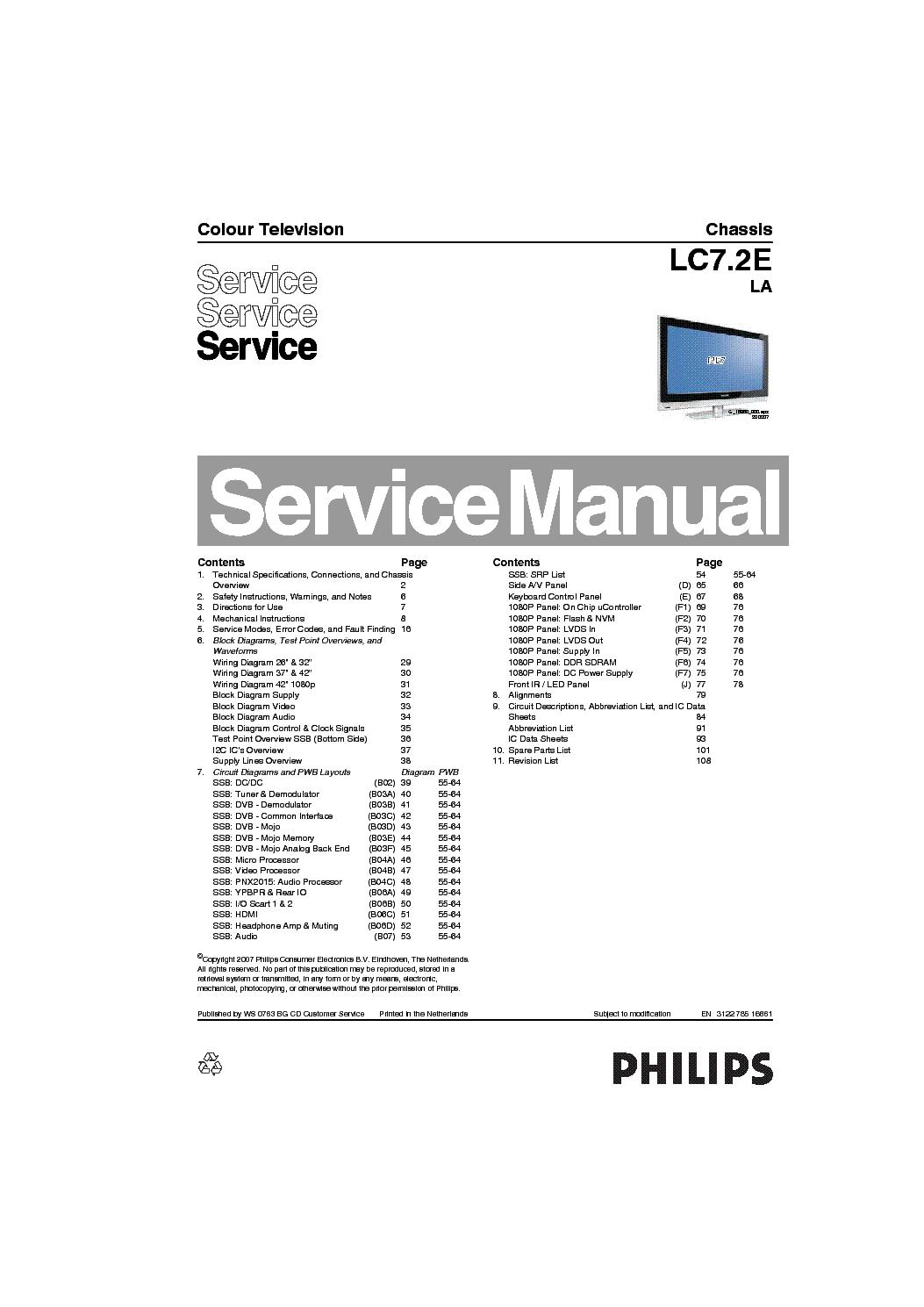 philips lc7 2e