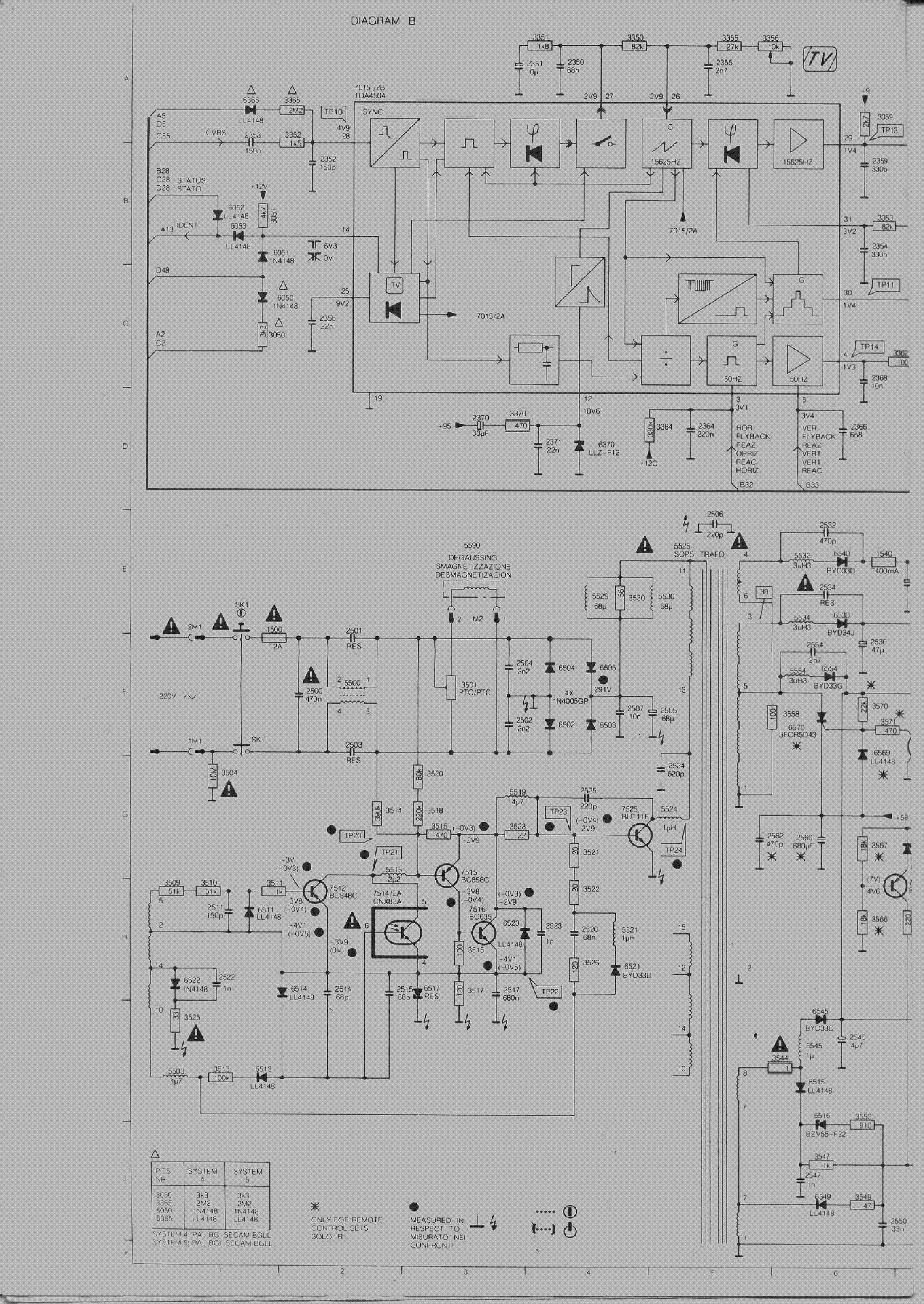 инструкция philips 14pt135a