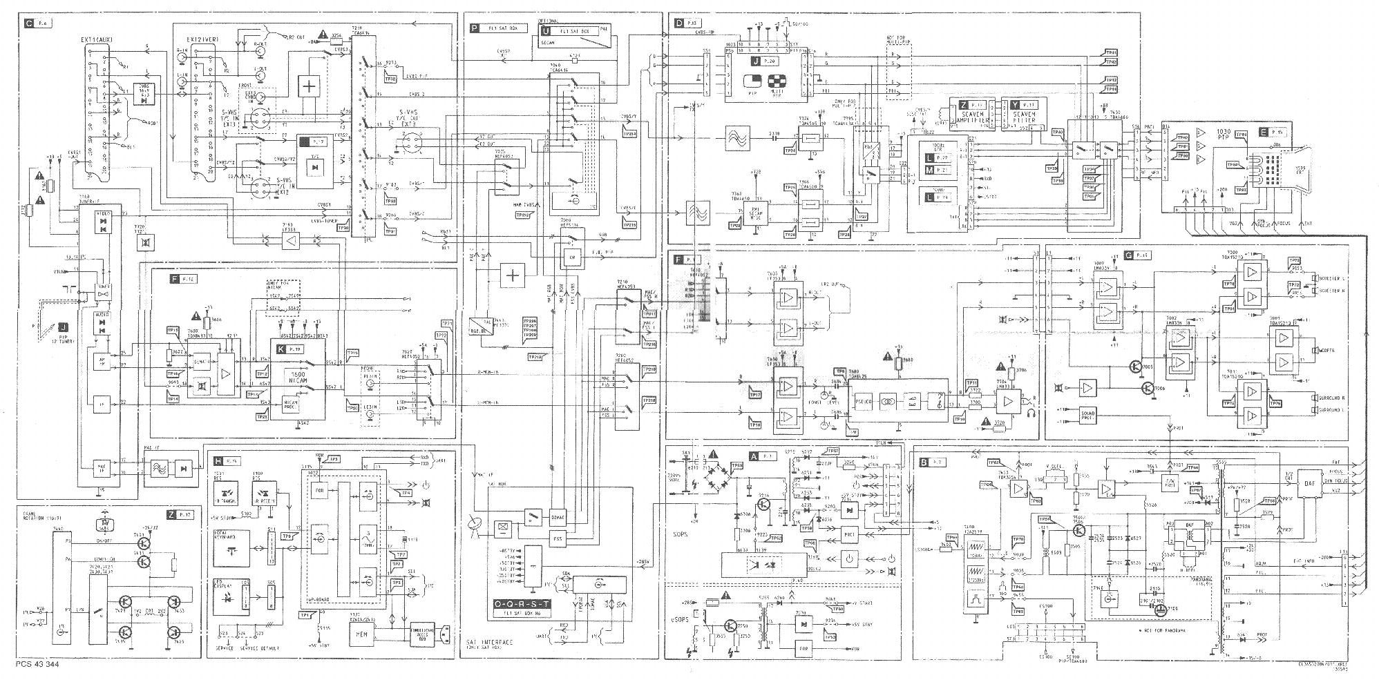 philips tv fl1 14 2 16 service manual download schematics eeprom rh elektrotanya com service manual philips 40pfl5706-f7 service manual philips led tv free download