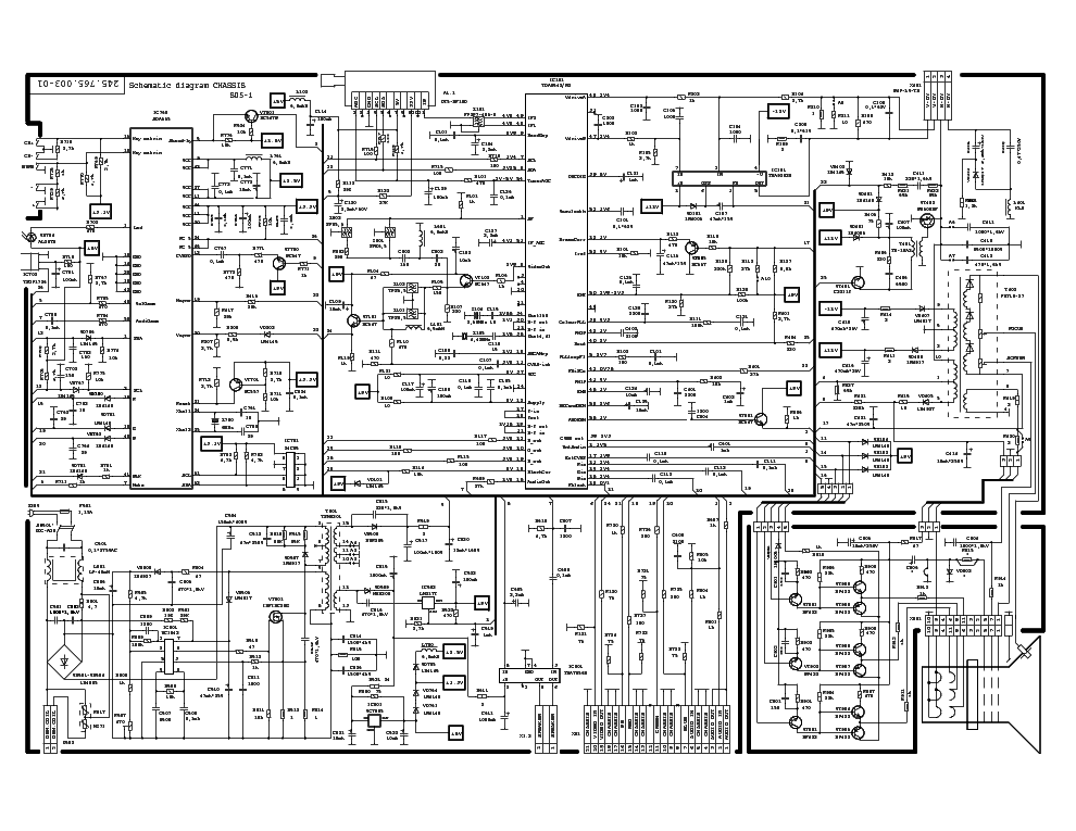Category Circuits