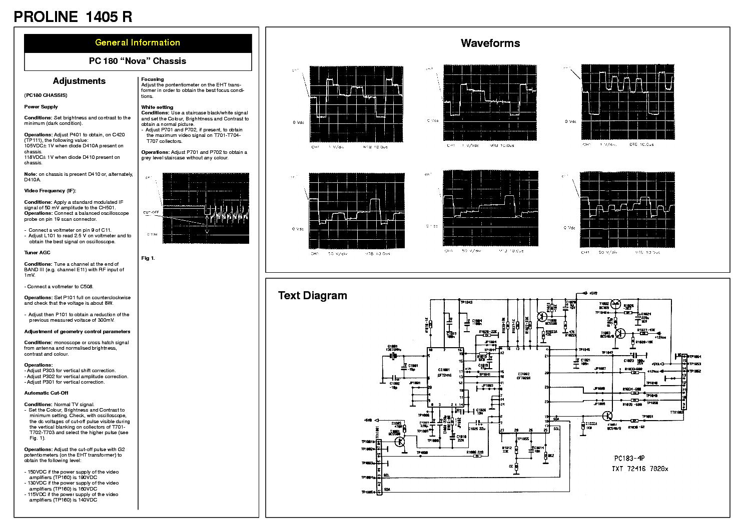 Proline Owner Manuals Asus Eee Pc P701 Block Diagram Array 1405r Ch Pc180 Nova Sch Service Manual Download Schematics Rh Elektrotanya Com