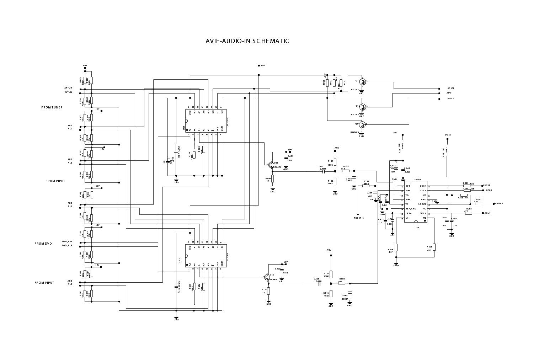 Rca l32hd31 manual