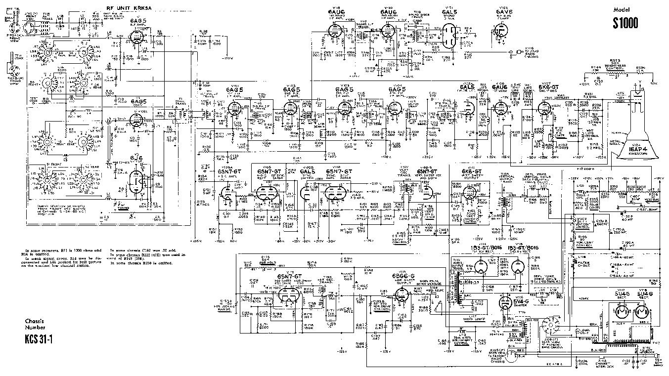 color tv receiver block diagram