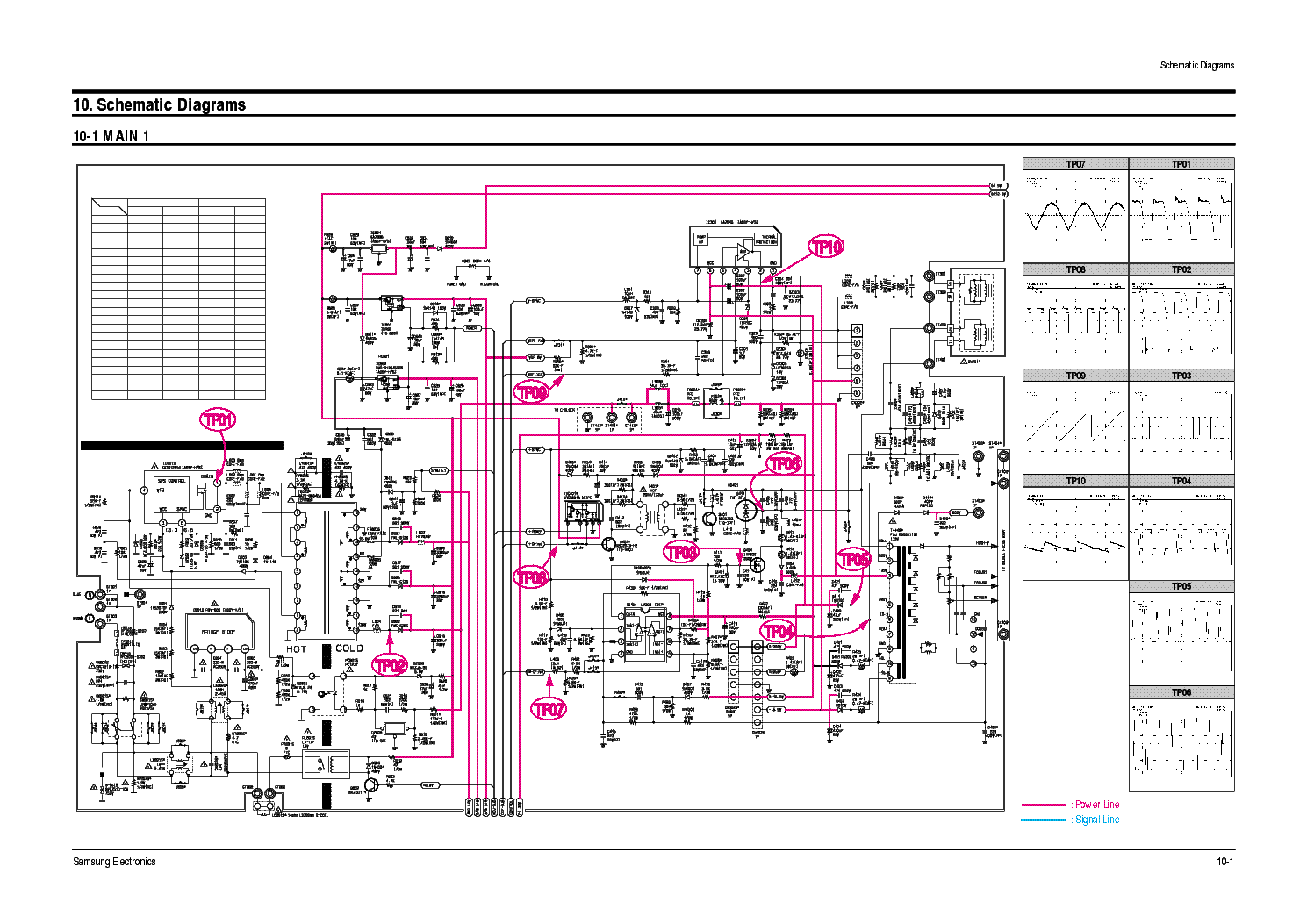 Схема телевизора samsung шасси аа41-10657а