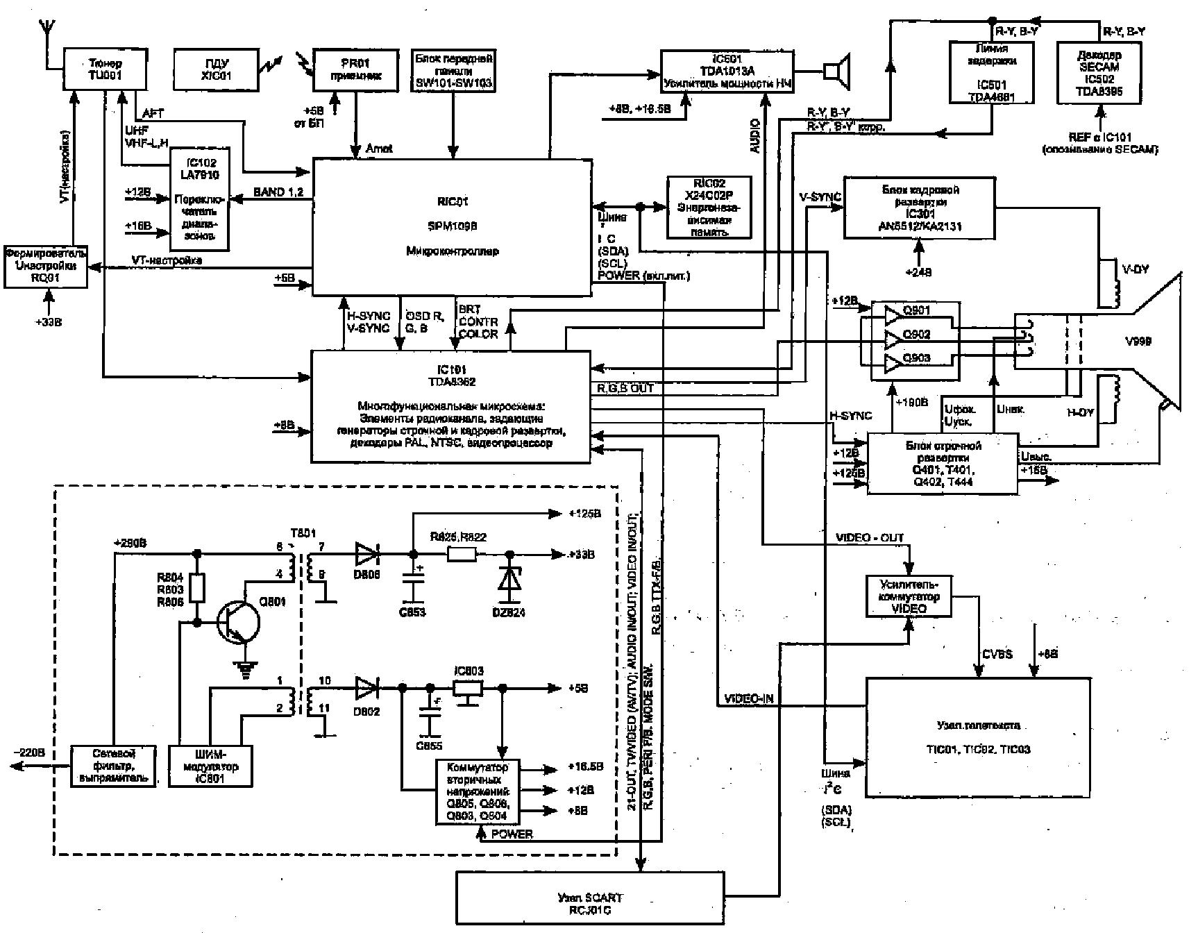 Samsung ck-5039zr схема
