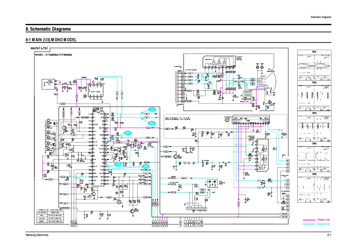 samsung tv schematics download - chartsky samsung schematic diagram download