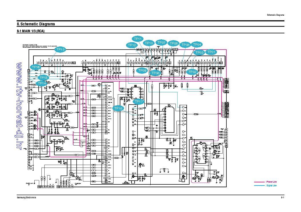 схема телевизора cs15k5mjzs