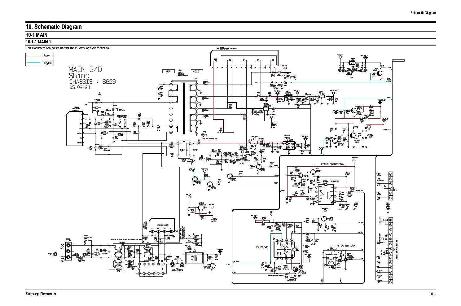 Схема производства работ на дороге