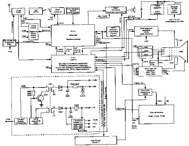 инструкция samsung ck 5051