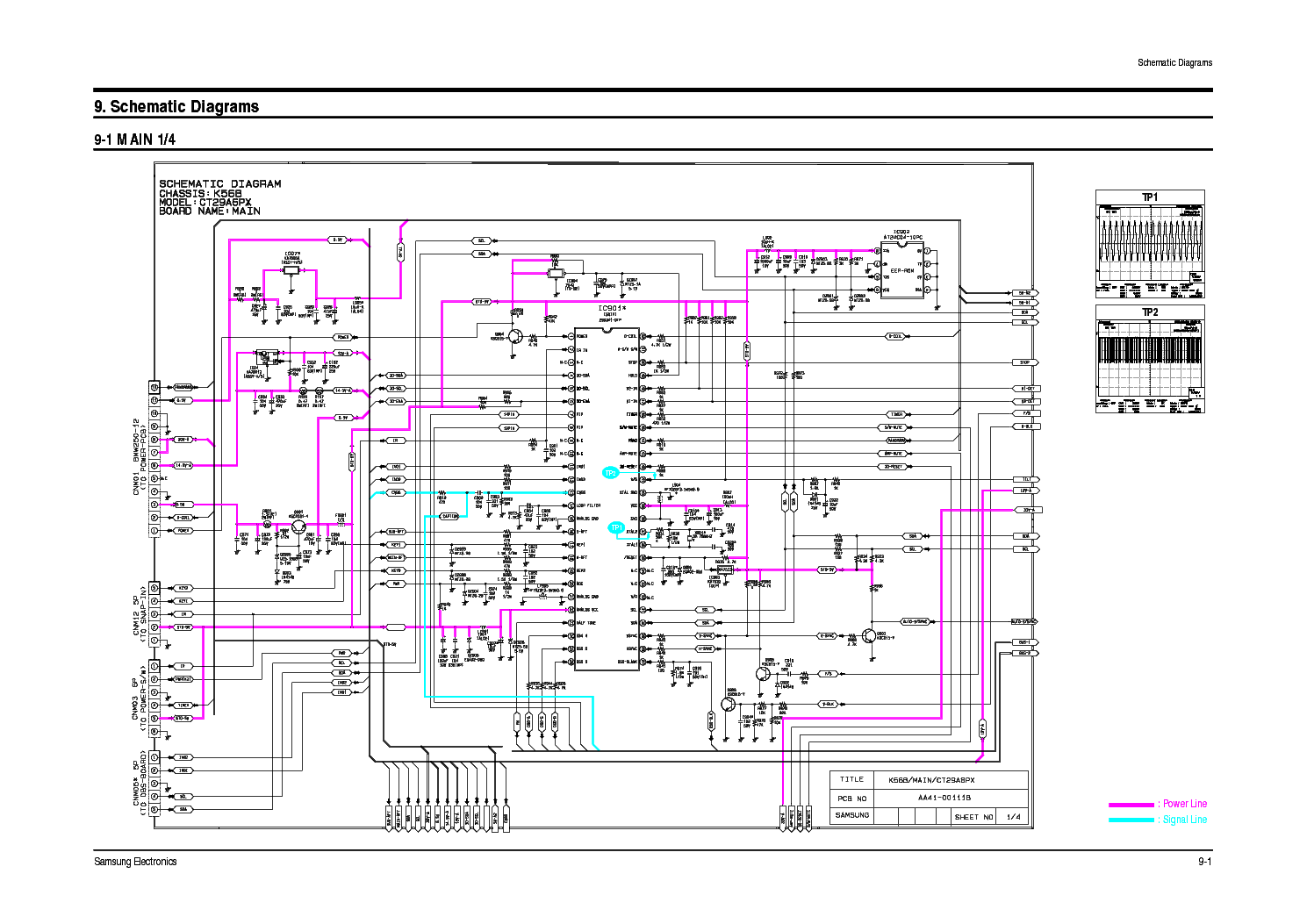88 Land Rover Wiring Diagram as well Wiring Diagrams And Pinouts together with Wiring Diagram For 2001 Chevy Impala furthermore Wiring Diagram 2002 Honda Odyssey Seat as well Saab 9 3 Stereo Wiring Diagram. on 2000 honda accord radio wiring diagram