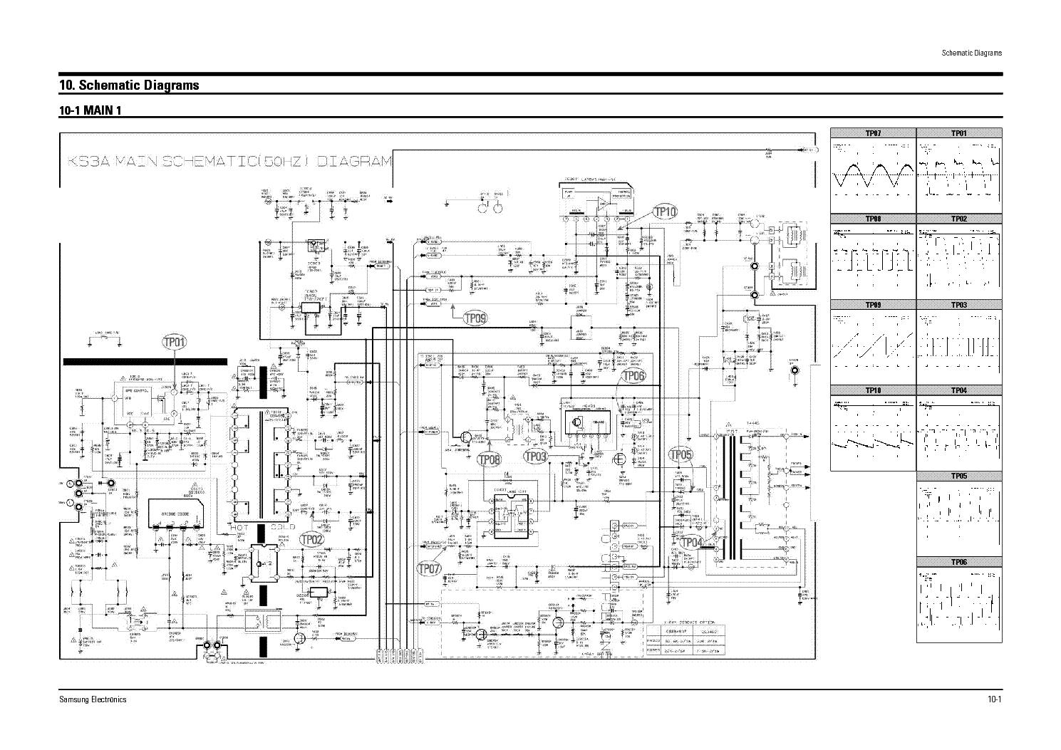 Ungewöhnlich Samsung Cctv Schaltplan Ideen - Der Schaltplan - greigo.com