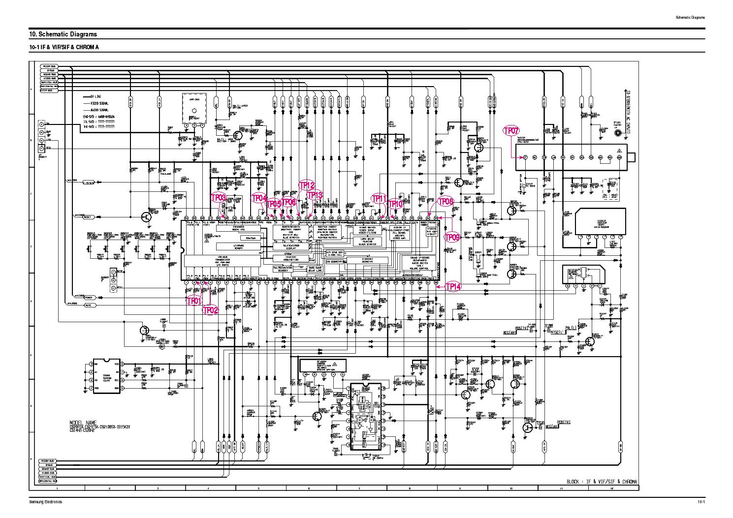 free tv schematics service manuals motor schematics elsavadorla