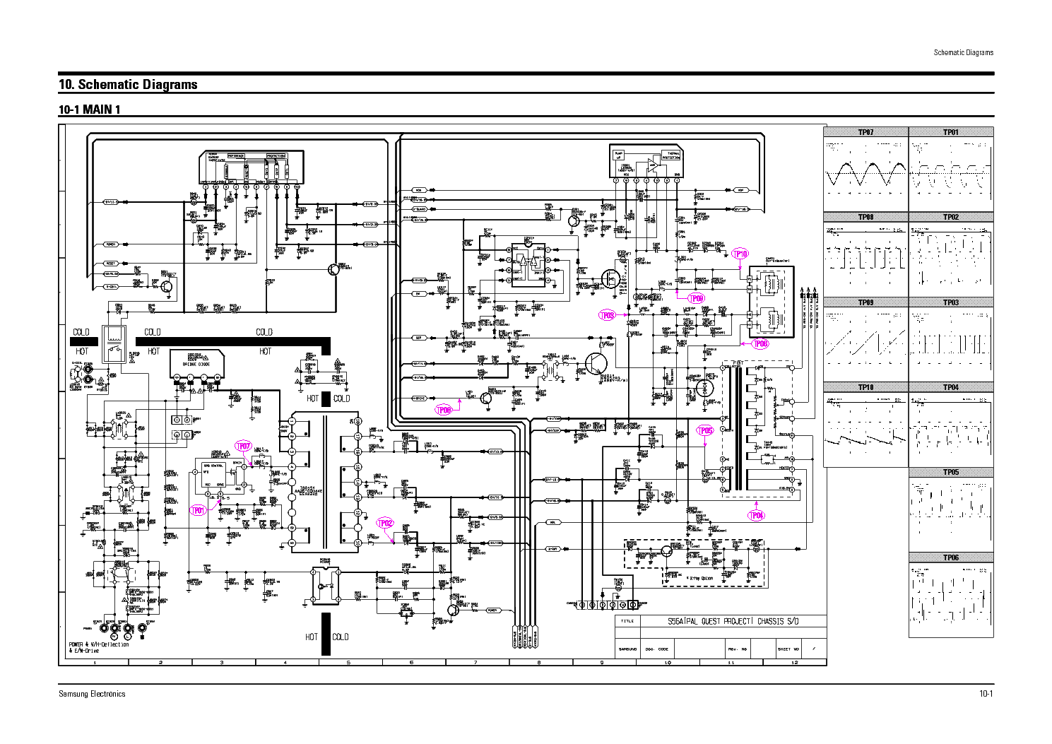 Sony Tv Schematics Trusted Wiring Diagram T V Circuit Free Download Diy Enthusiasts Diagrams U2022 Washing Machine Schematic