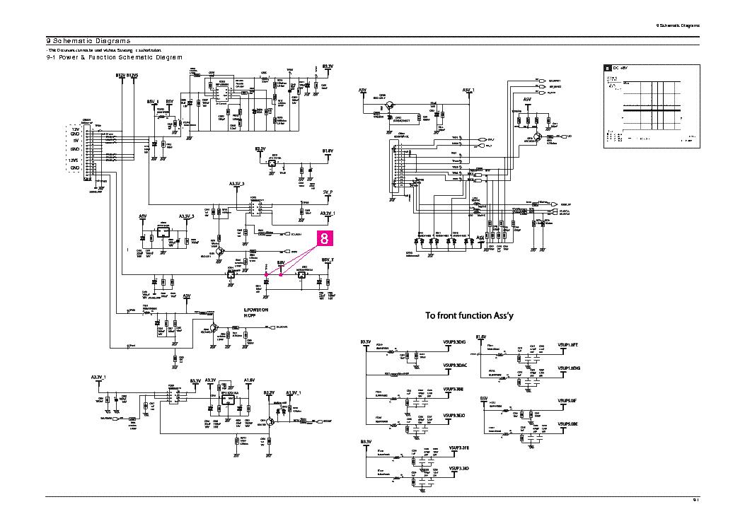 samsung n73a ub6v chassis un55b6000vfxza lcd tv sm service