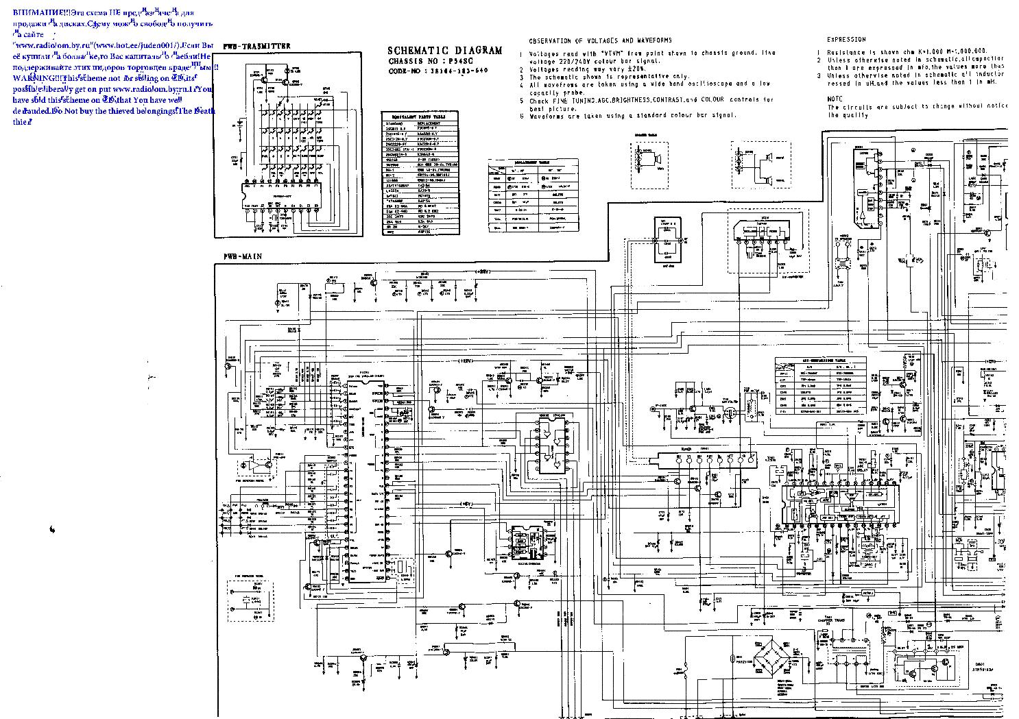 hisense tv wiring diagram dish network hook up diagrams. Black Bedroom Furniture Sets. Home Design Ideas