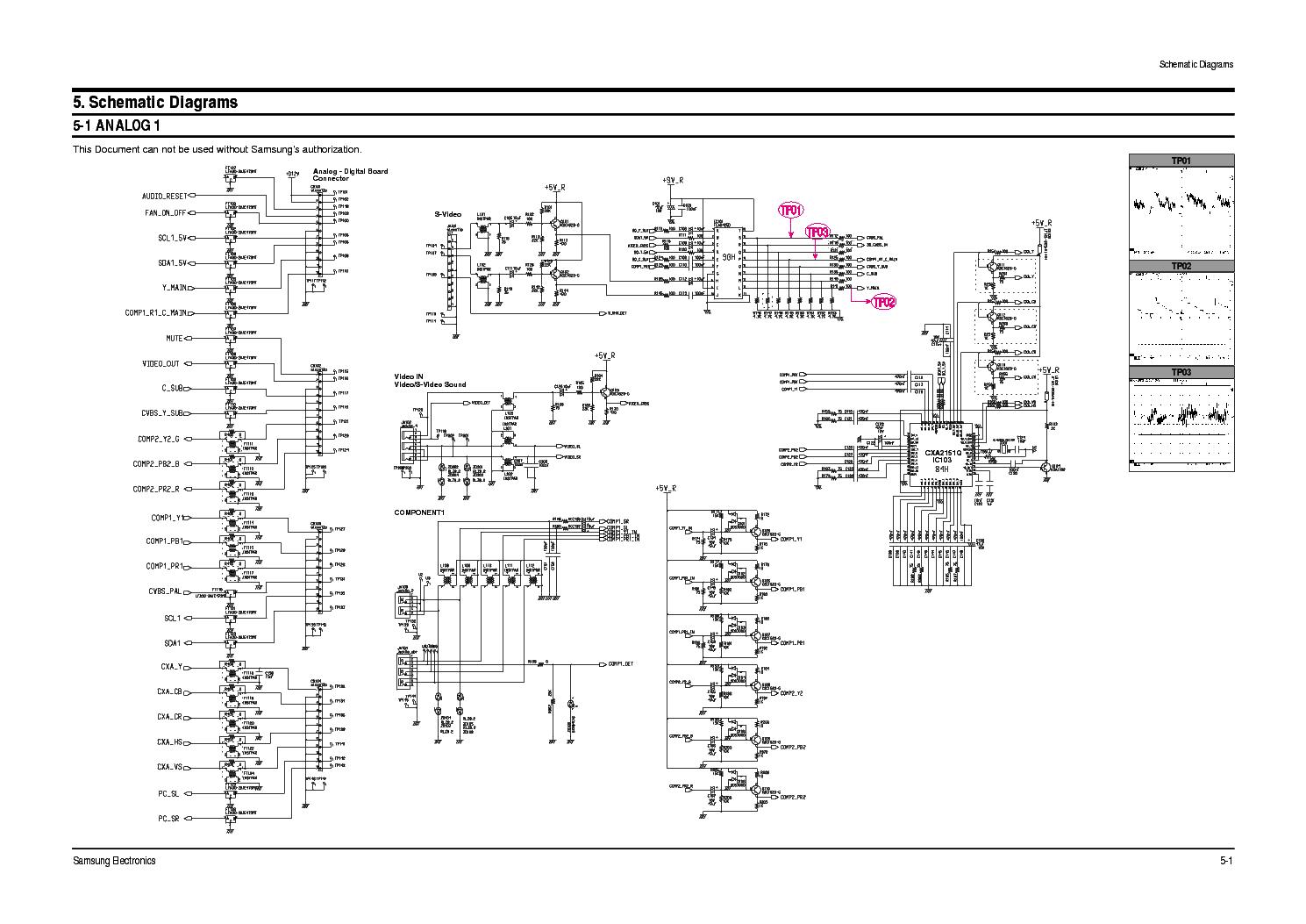 Samsung La26r71b La32r71b La40r71b La32r71w Chassis Gbd26 32 40ks Lcd Tv Schematic Diagram Http Elektrotanyacom Bekotelchassis127