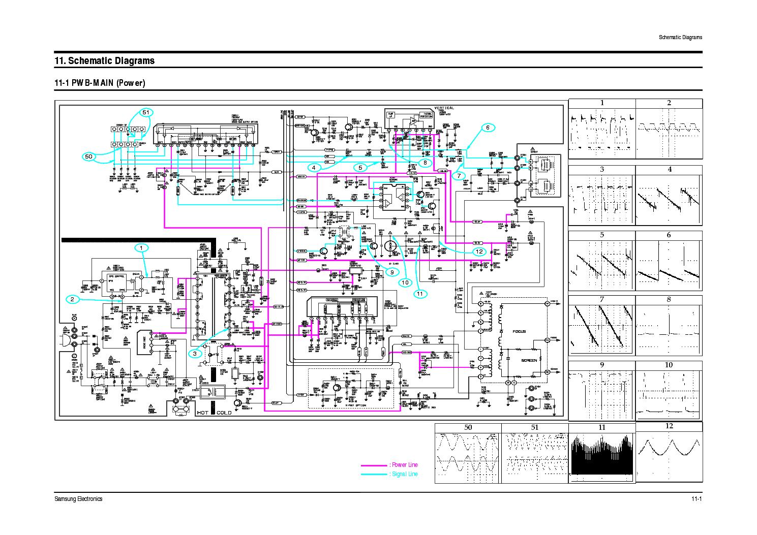 Схемы для ремонта телевизоров самсунг