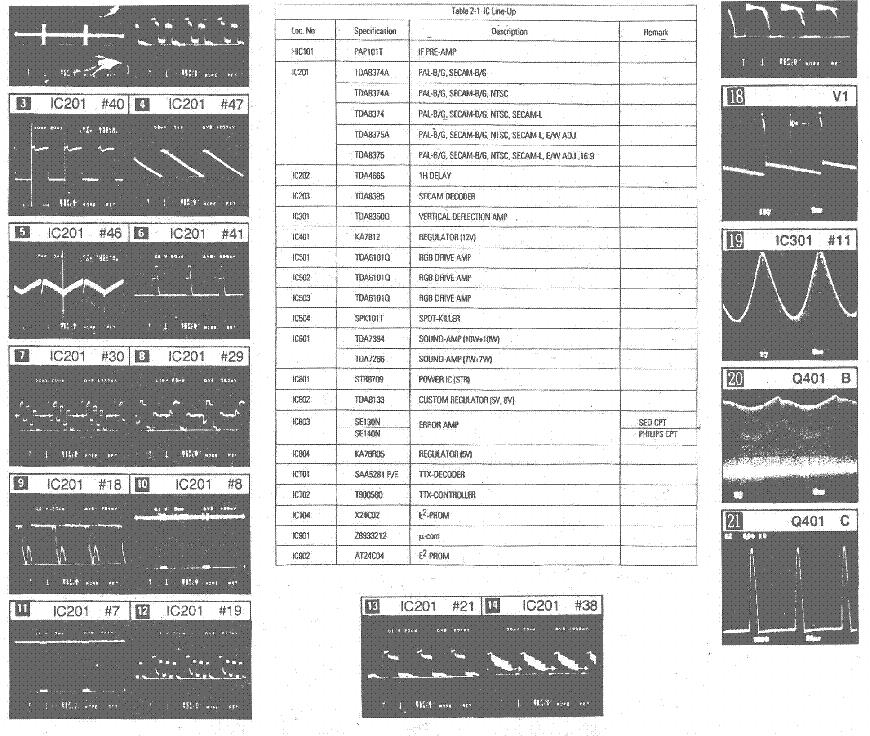 thermique 16 A 172 ° C bf172x température fusibles Sauvegarde