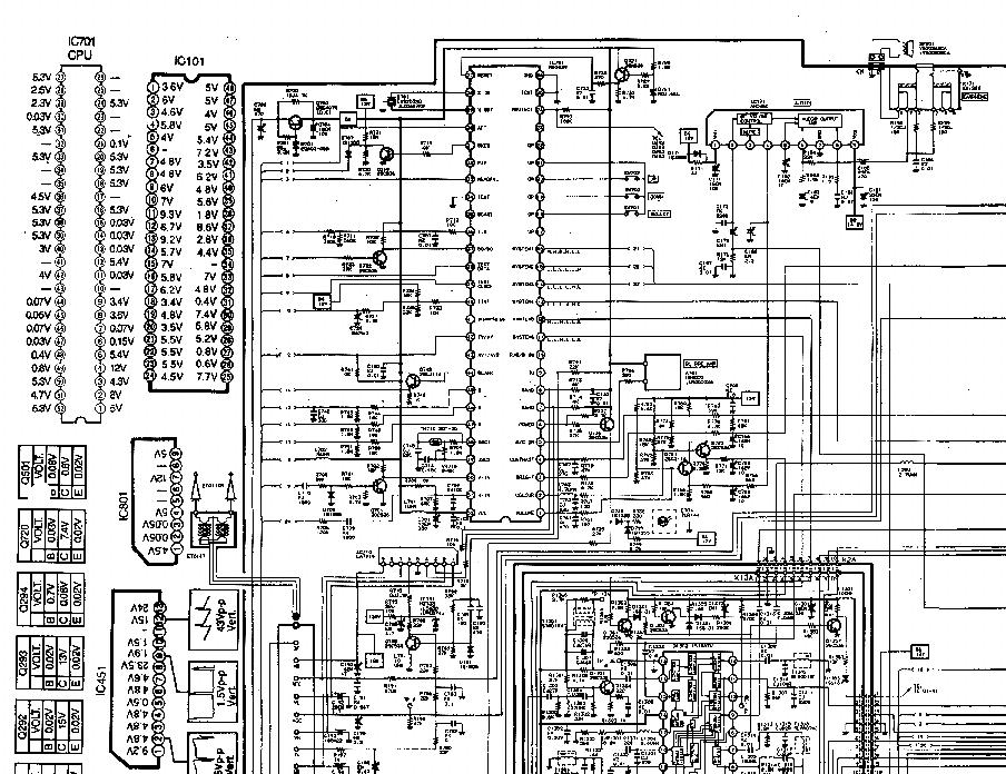 Схема телевизора SANYO A3B chassis.