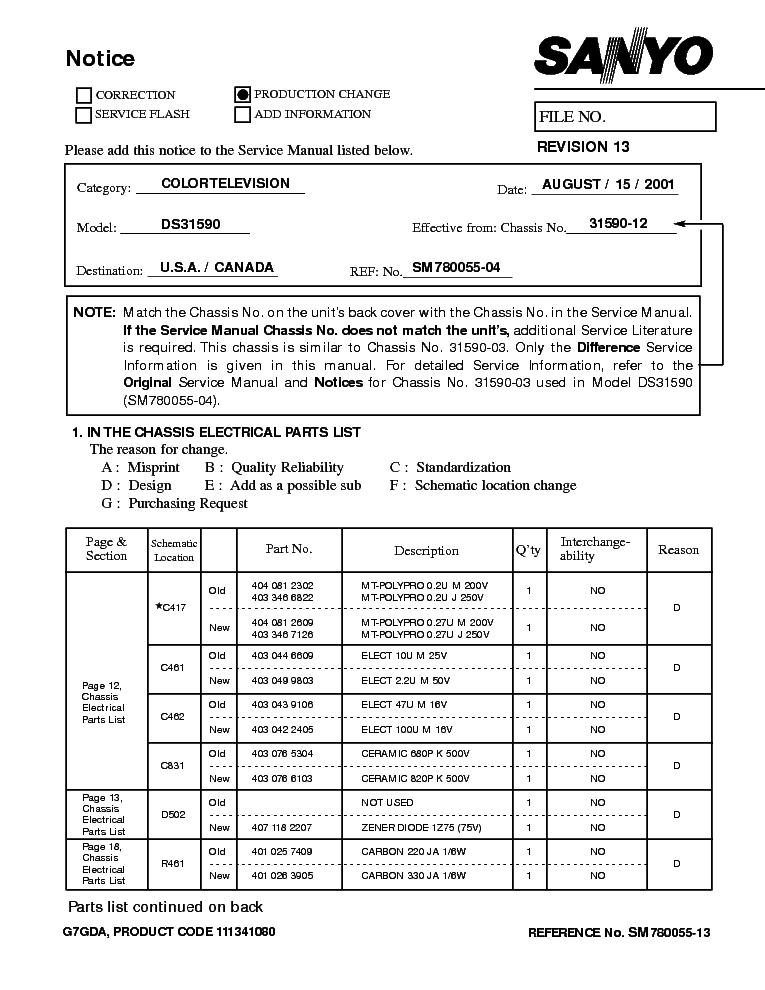 application of ciprofloxacin