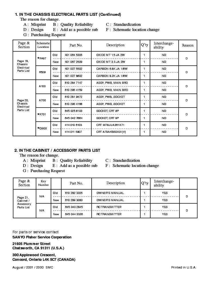SANYO TV DS31590 Service Manual download, schematics, eeprom, repair
