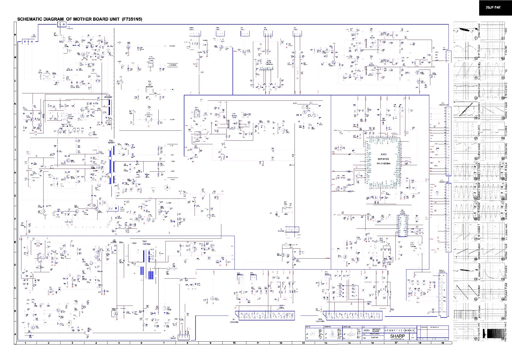 инструкция пользователя sharp cv-2131sc (bk)