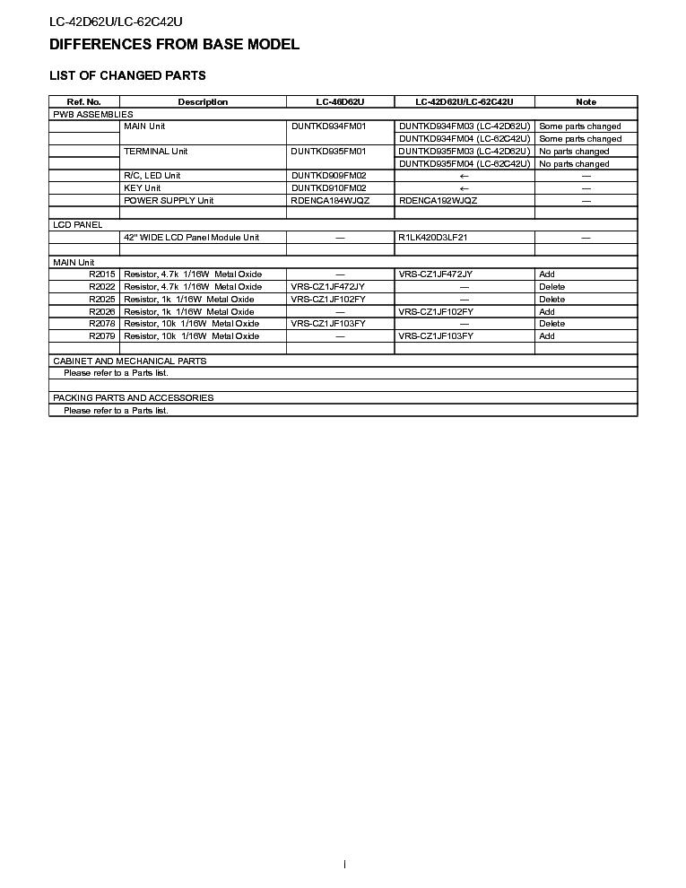 Sharp Lc 42d62u Lc 62c42u Service Manual Download Schematics Eeprom Repair Info For Electronics Experts