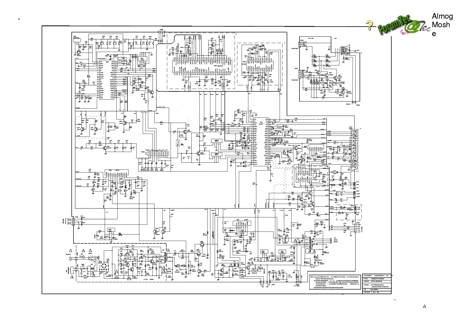 skyworth 3n10 mn18p73284dp nn5199 tv d service manual