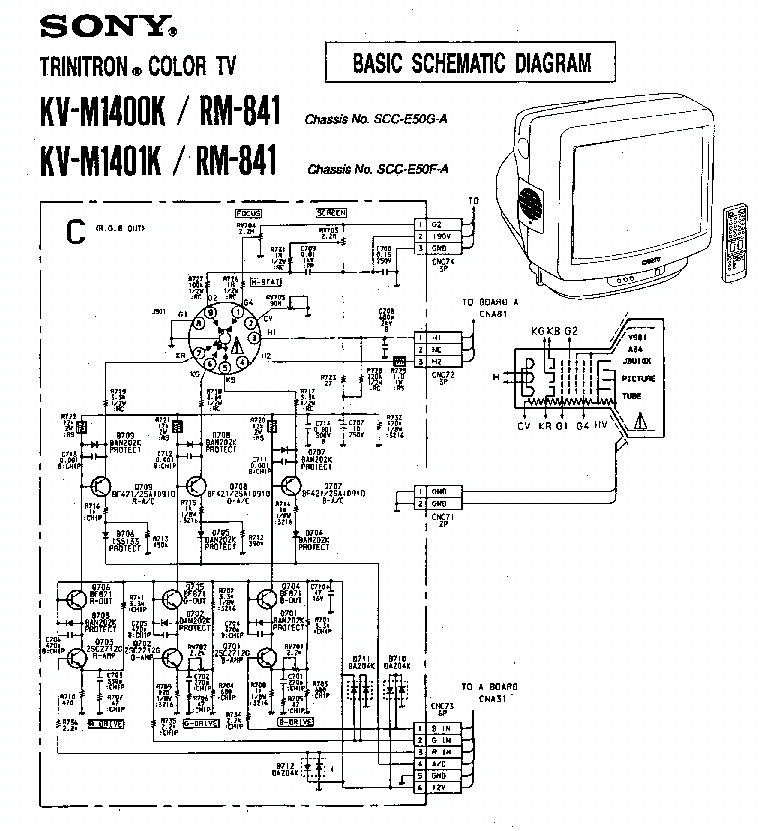 Sony trinitron kv m1400k инструкция