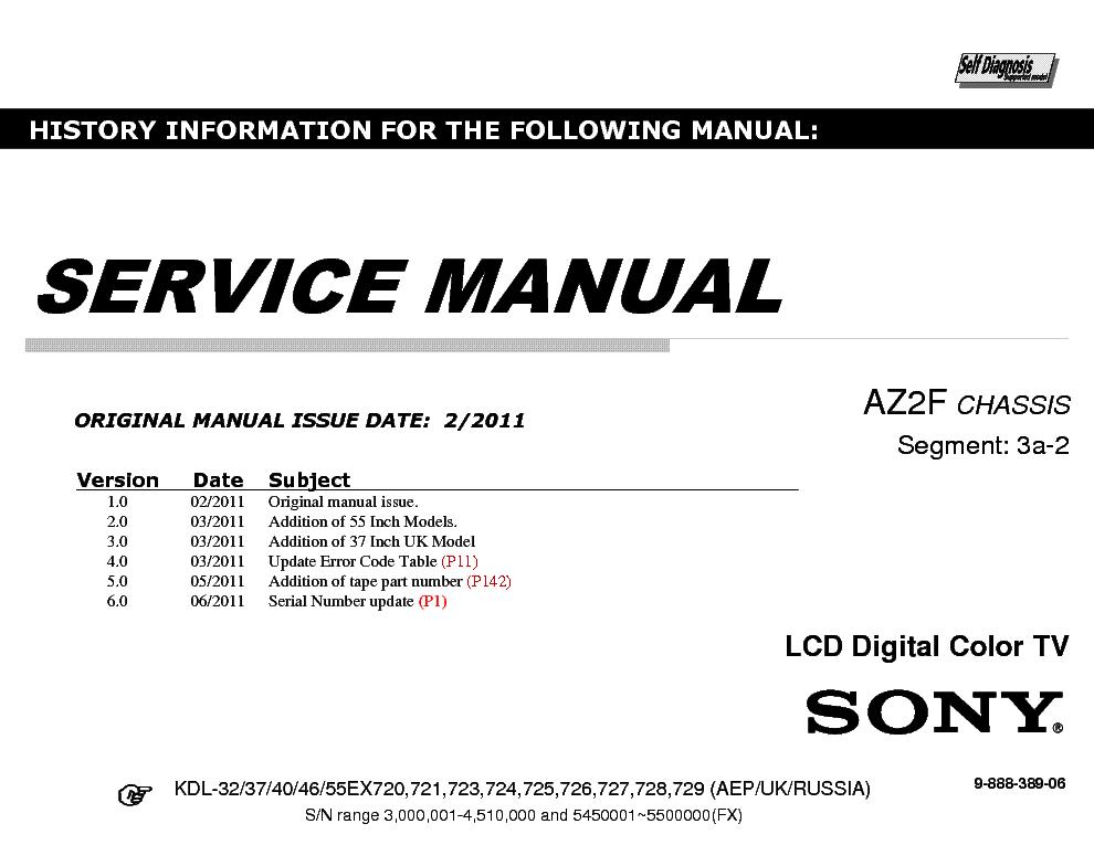 Sony kdl 32 37 40 46 kdl 55ex720 ex721 ex723 ex724 ex725 for Savio 724 ex manuale