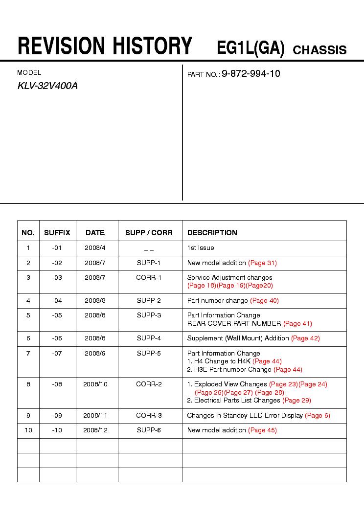 Инструкция sony klv 32v400a