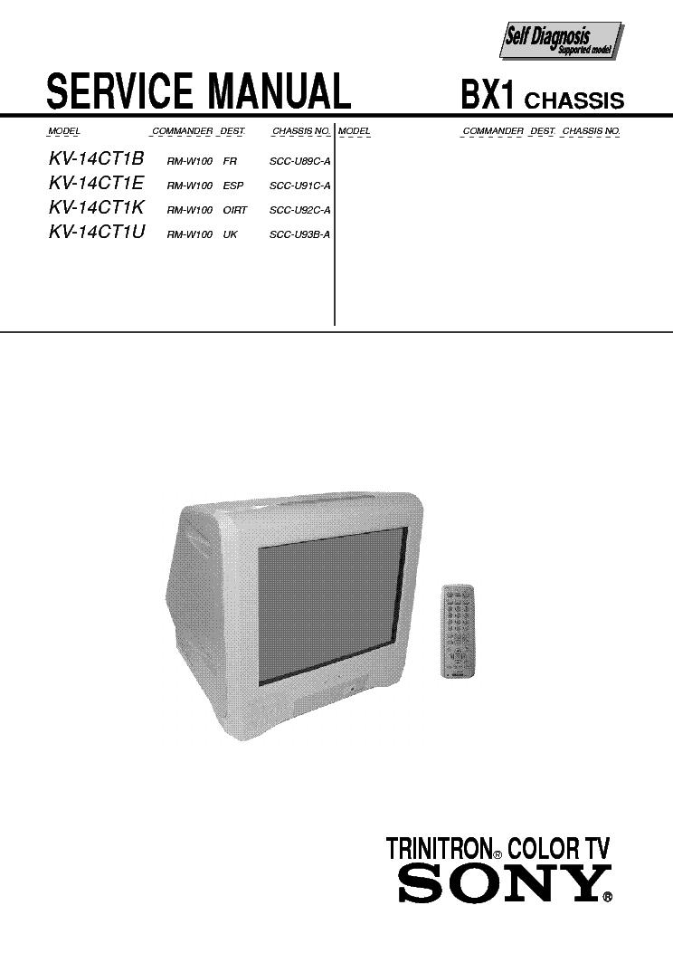 Sony Trinitron Инструкция По Эксплуатации