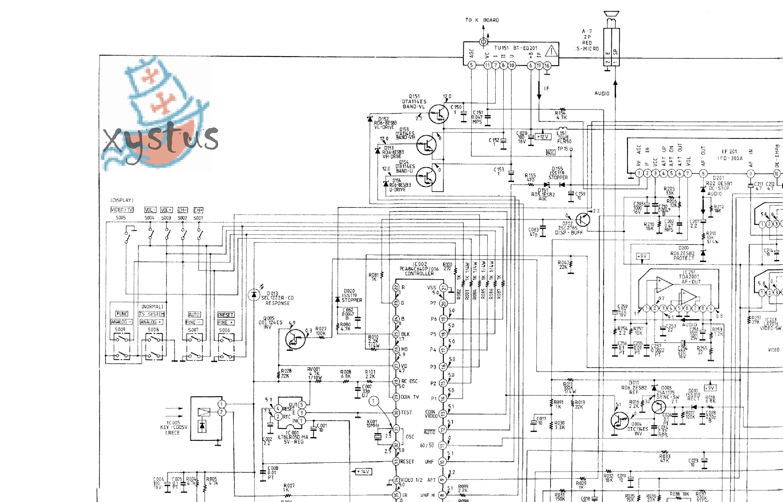 sony kv-m2100k инструкция по эксплуатации скачать pdf