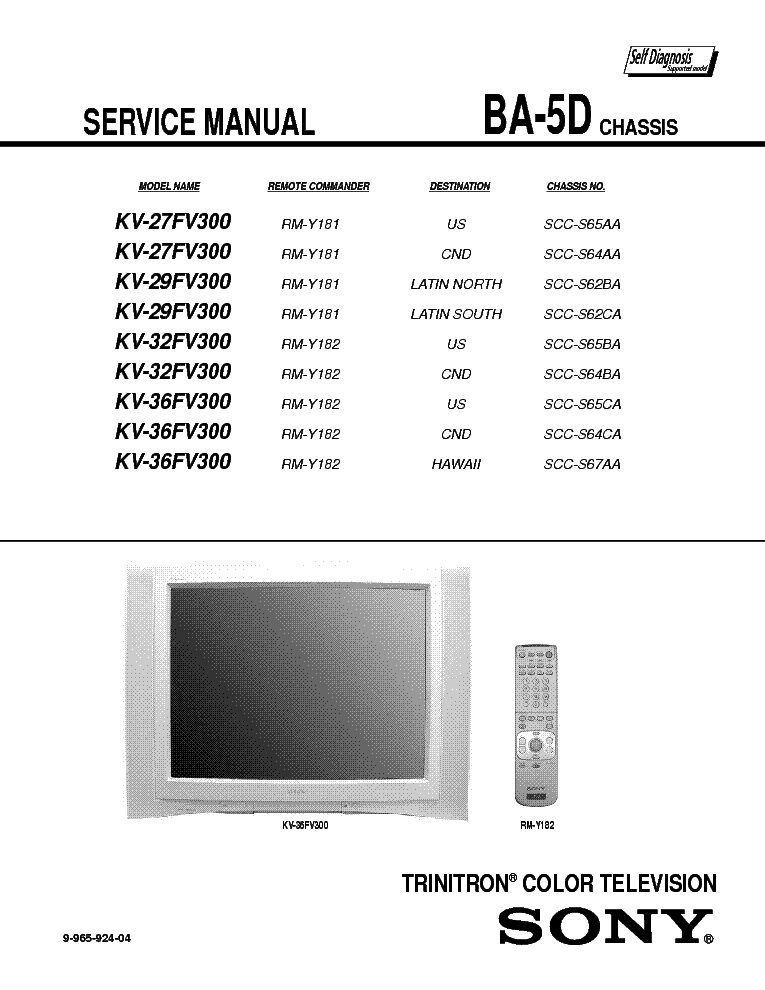 sony kv-21m3k инструкция