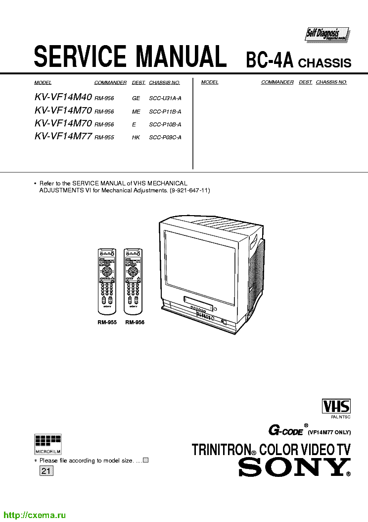 инструкция для телевизора sony