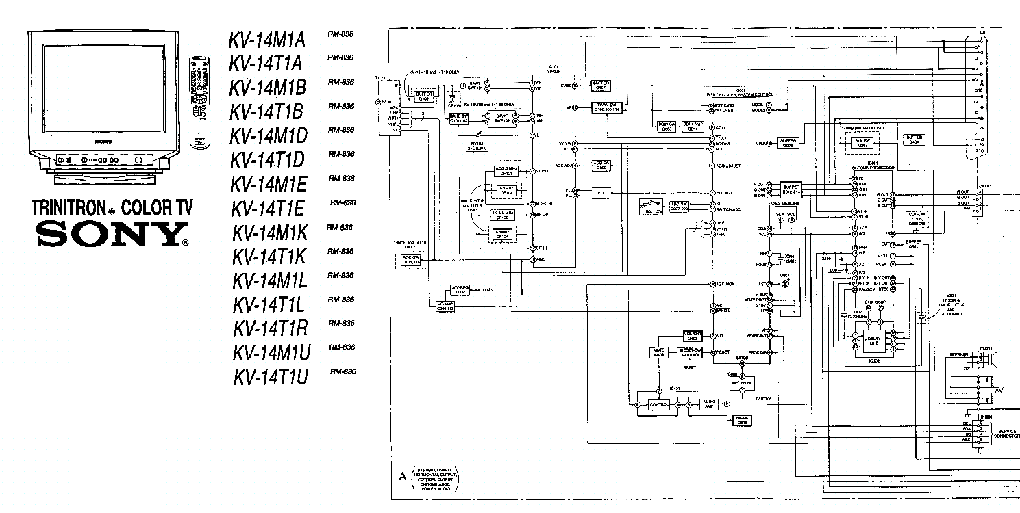 Sony Kv14m1a 14t1a 14m1b 14t1b 14m1d 14t1d 14m1e 14t1e