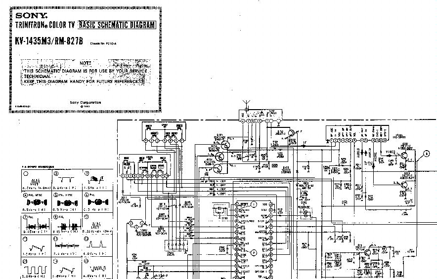 SONY TRINITRON KV-1435M3 RM-827B F21GA CHASSIS Service