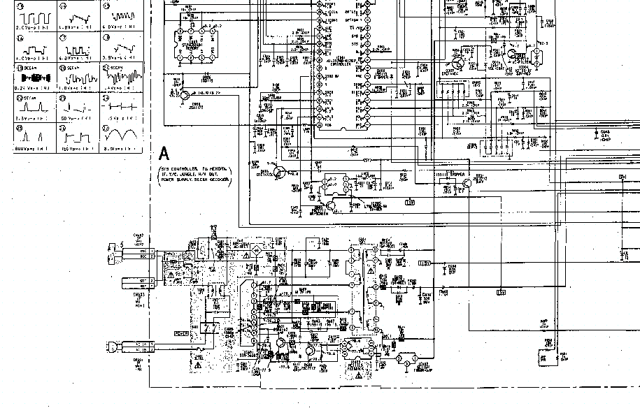 Sony Trinitron Kv