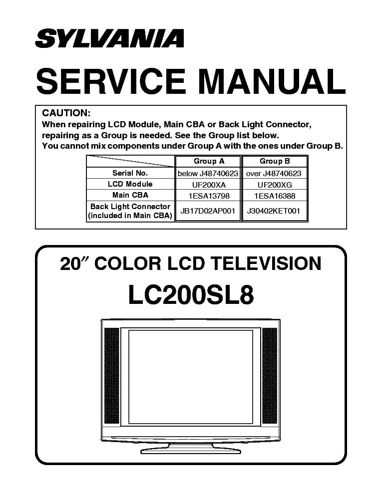"Sylvania lc195sl8 19"" class 720p lcd hdtv — qvc. Com."