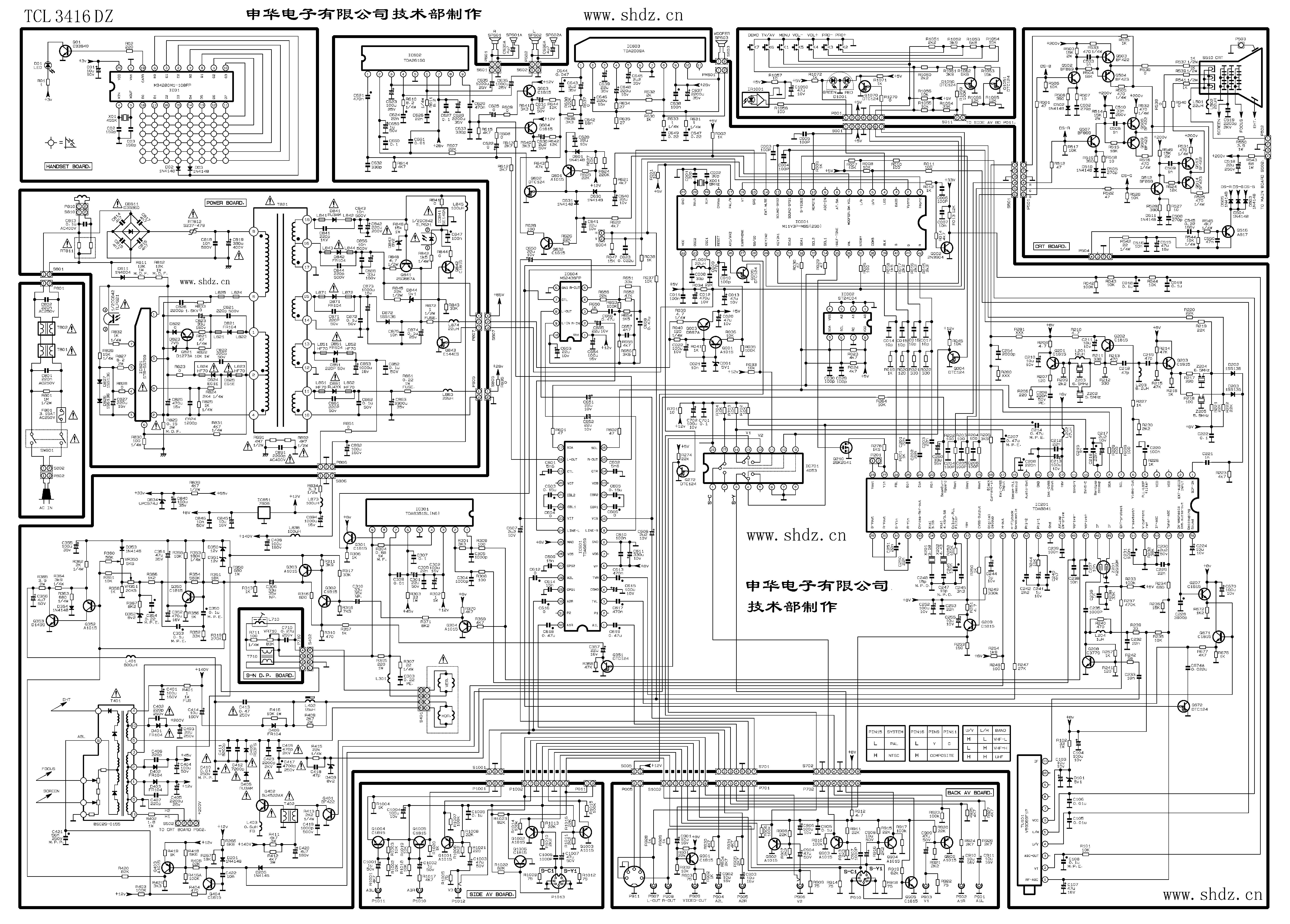 ADCCCN Texas Instruments