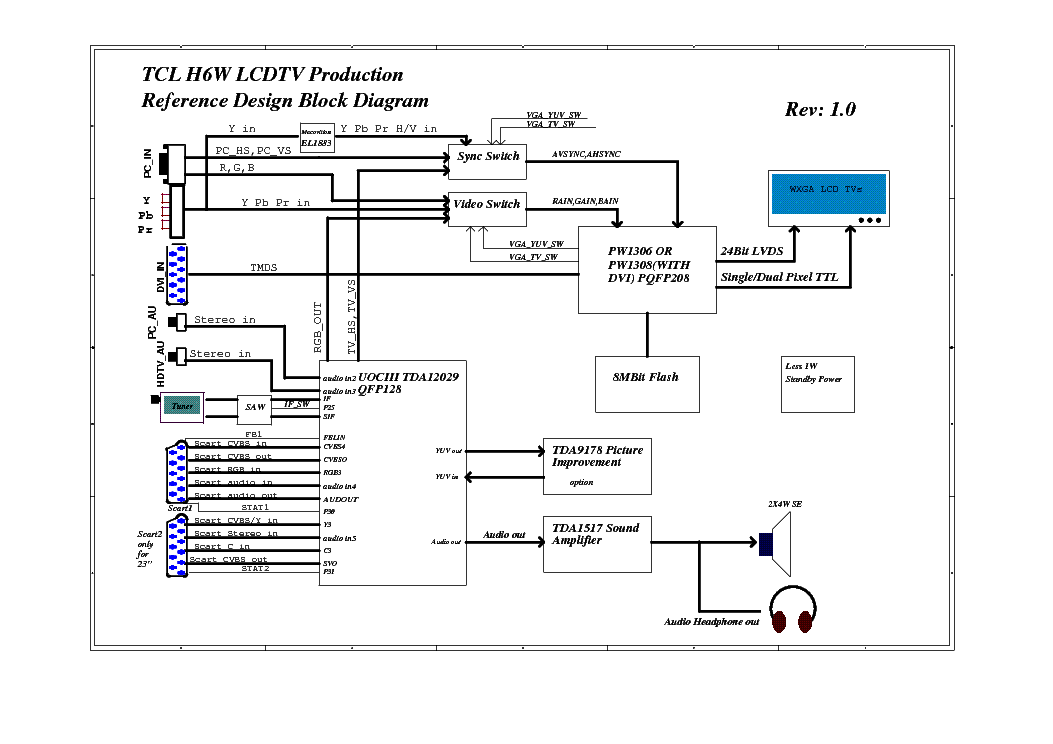 the manual w anton pdf download