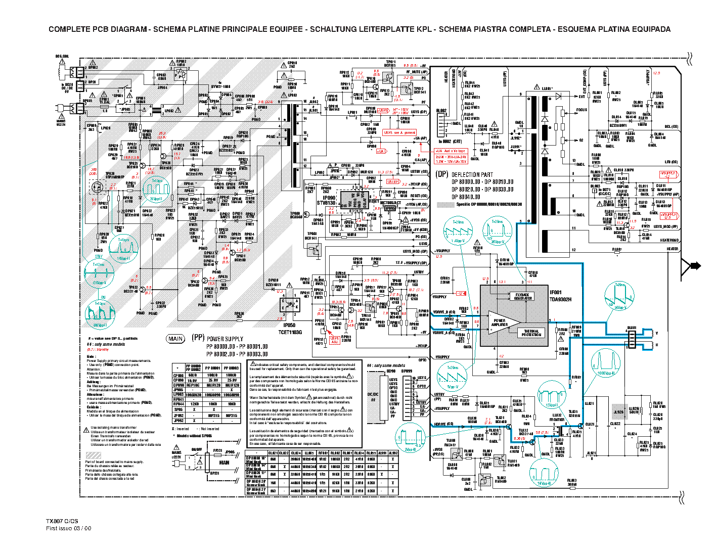 THOMSON 21MF10E CHASSIS TX807C SCH PCB PARTLIST Service Manual