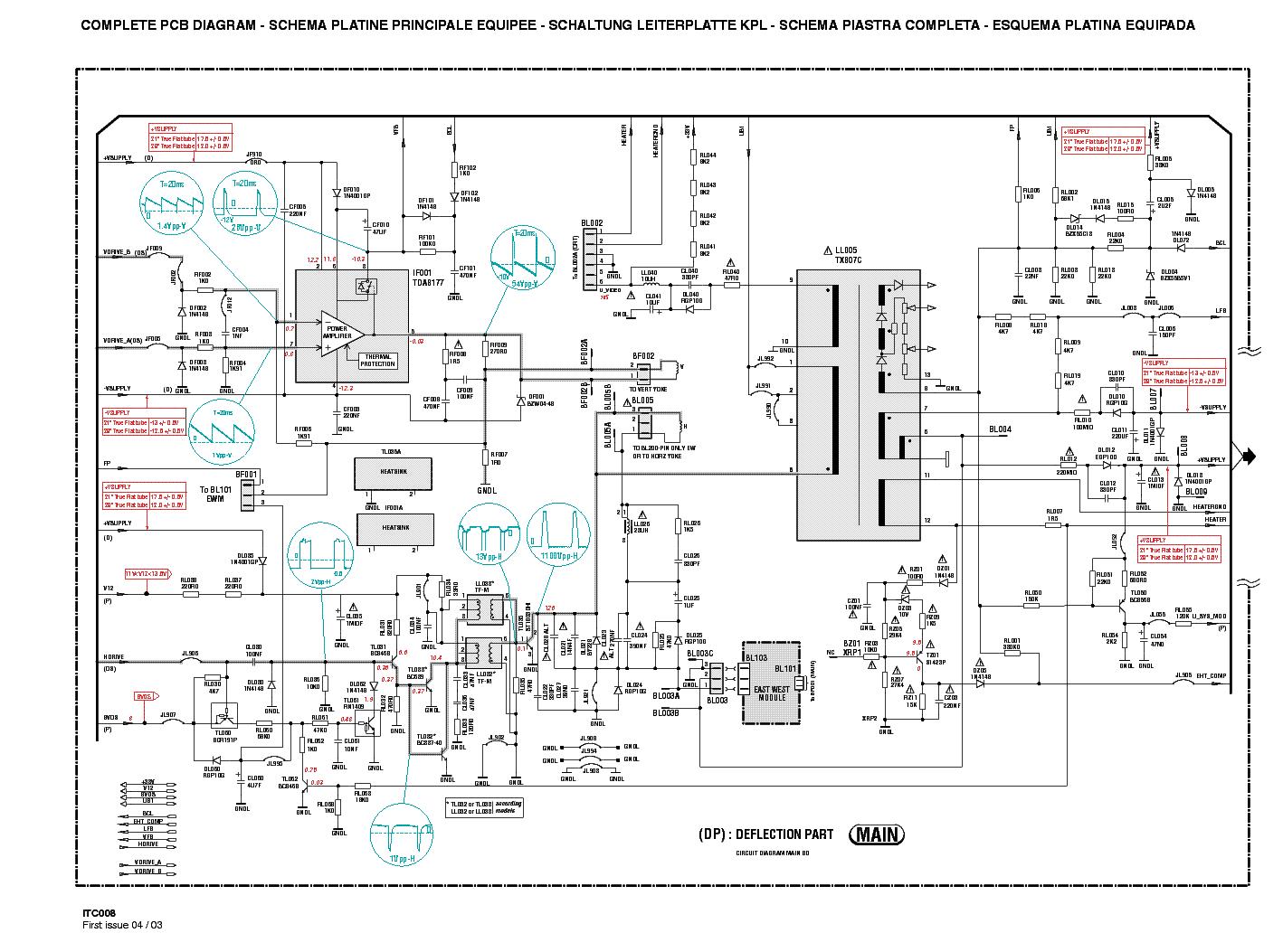 Как сделать карту жизнь на арене