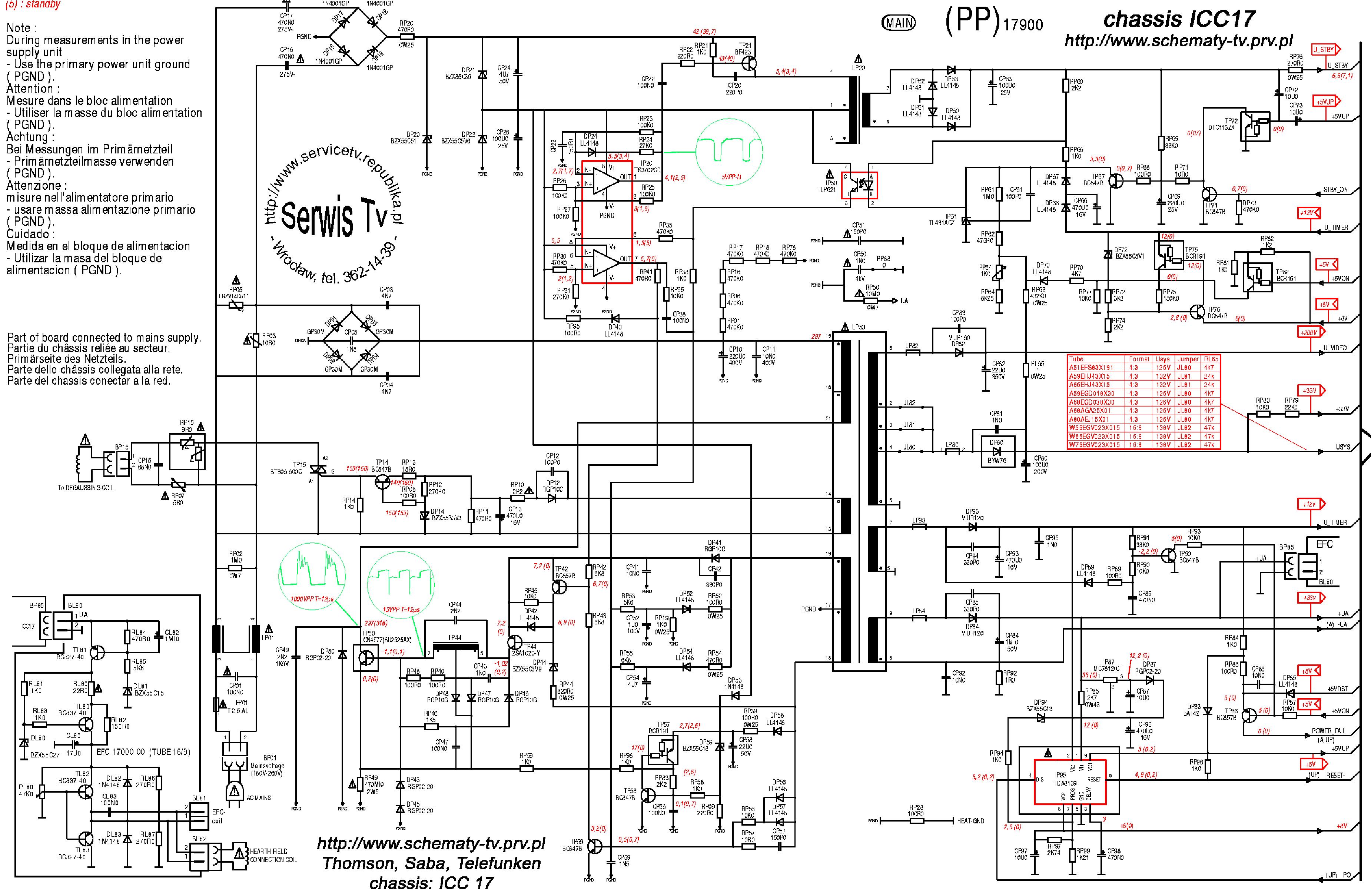 Thomson 36mt11x инструкция
