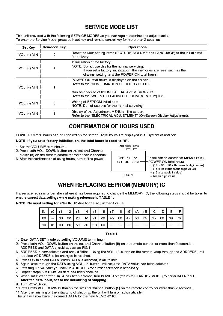 TOSHIBA 21V33D SCH Service Manual download, schematics