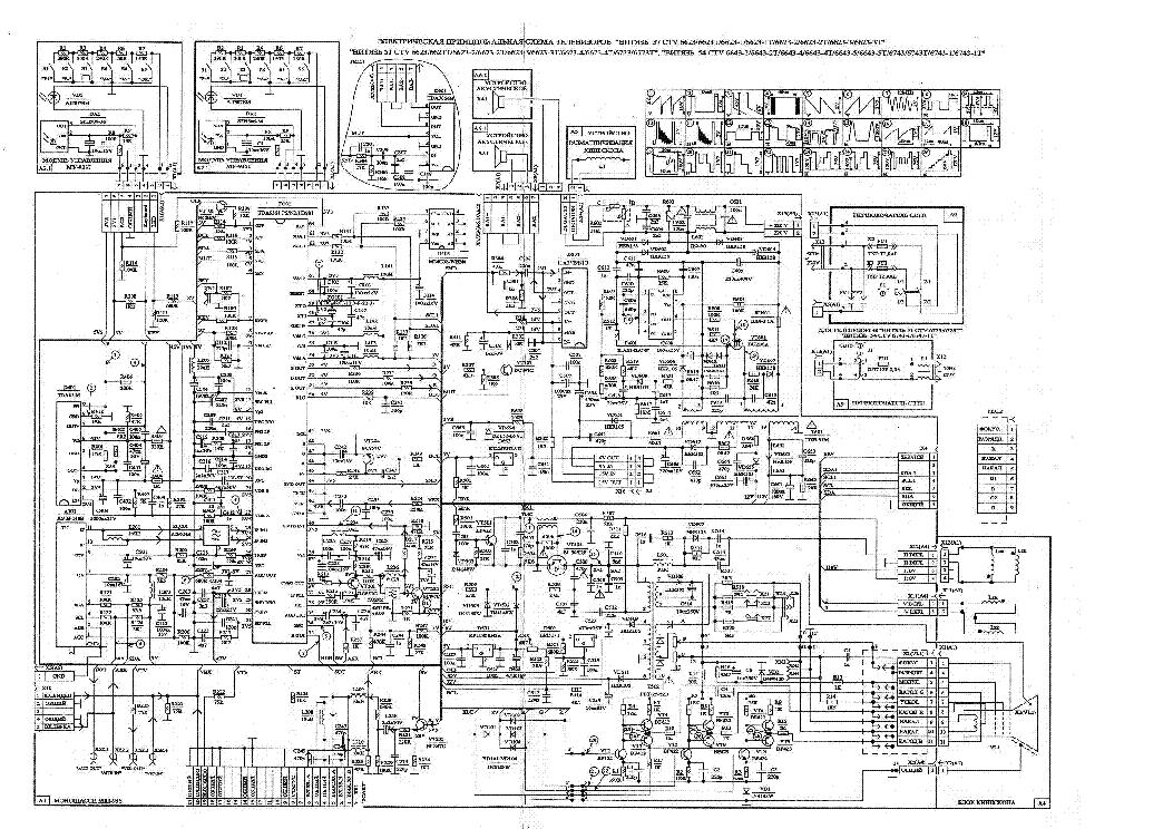 Схемы и Service Manual CRT TV